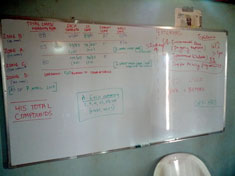 The project board at the remediation team quarters in Bagega, Zamfara