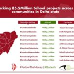 #RebuildIsoko: Tracking NGN 85.5 million for the Construction of a Block of 2 Classrooms in 9 different communities at Isoko LGA in Delta