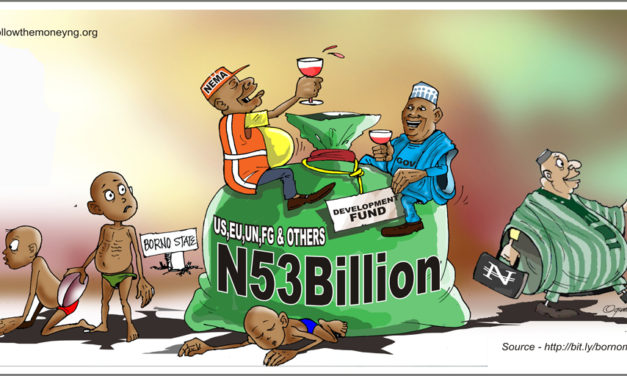 Borno Humanitarian Aid